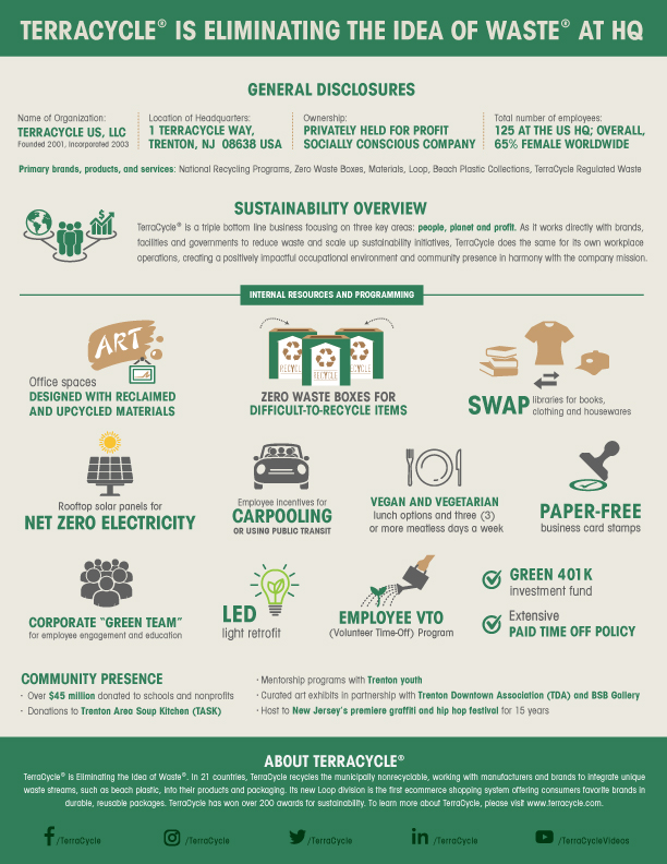 TC-Sustainability-One-Pager-v2-us.jpg